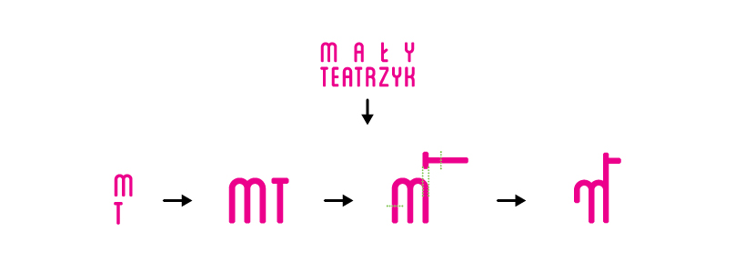 MT-SM-prezentacja-02